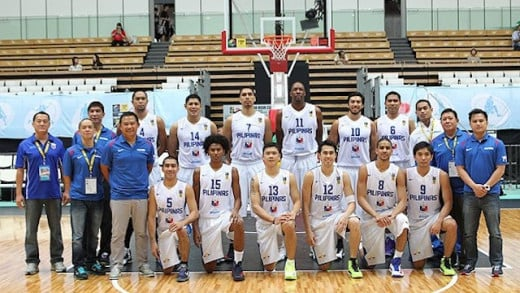 Gilas Pilipinas, Philippine Men's Basketball Team to the 2014 World Cup of Basketball in Spain