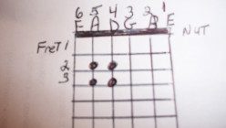 Beginning Guitar Lesson 2 With Review