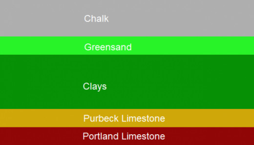 Rock layers of Jurassic Coast