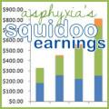asphyxia's Squidoo Earnings