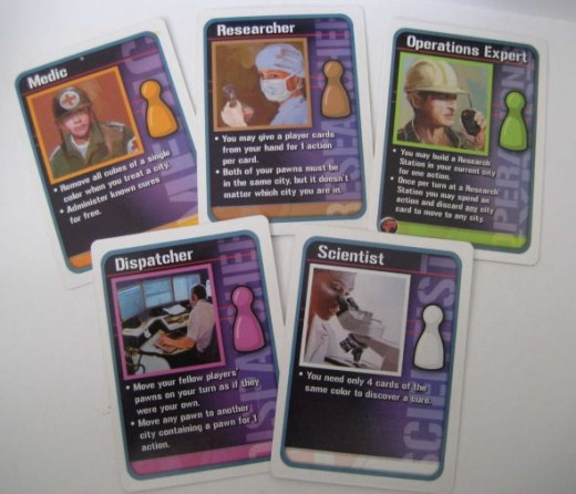The Starting Pandemic Role Cards