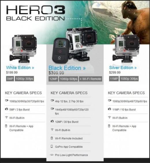 Hero 3 Specs - GoPro