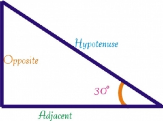 A Right Angle with a 30 degree Angle