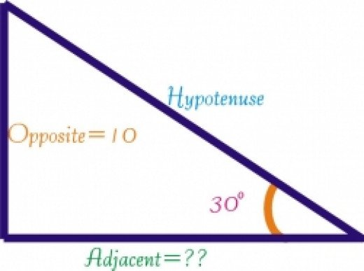 The Length of the Opposite Side is 10 -- click on the picture to link to a trig table