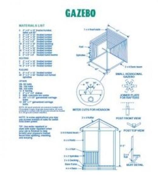 Good Drawings for a Popular DIY Gazebo
