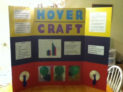 Hovercraft Display Board