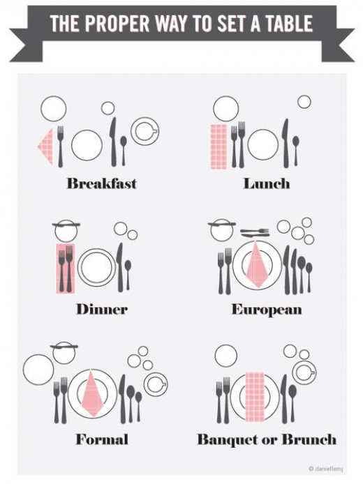 Proper table settings for meals