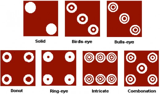 You may find dice with different types of dots.. these are what they are called