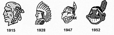 Cleveland Indian Mascot History