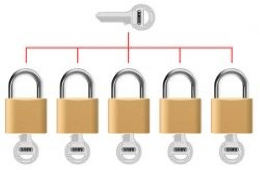 locksmith Master Key