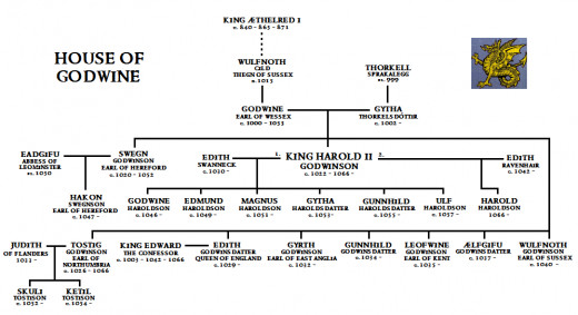 Godwin's family tree includes kings of Wessex, although his father Wulfnoth was outlawed by Aethelred II ('Unraed') for piracy