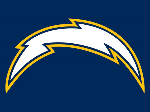 2016 nfl season preview san diego chargers hubpages