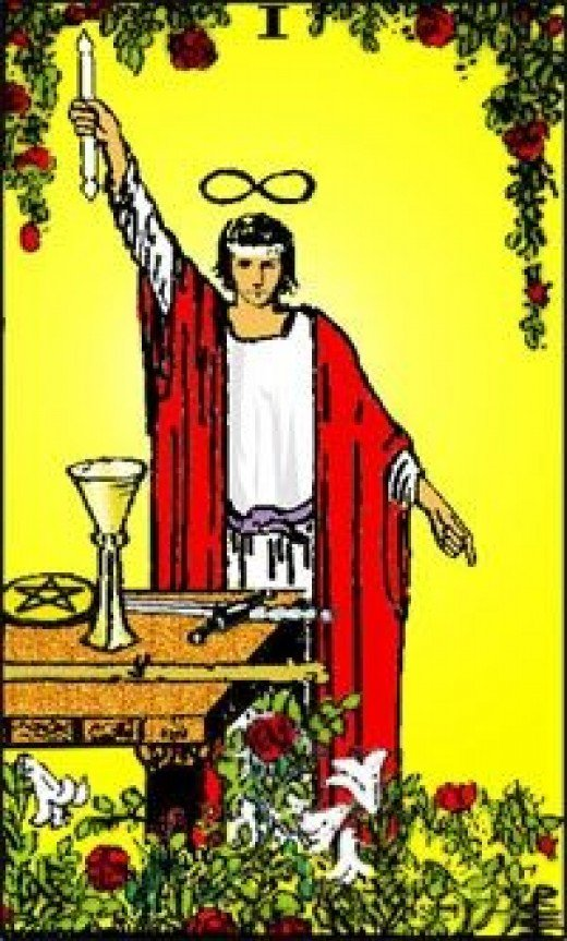 The Magician Tarot meaning