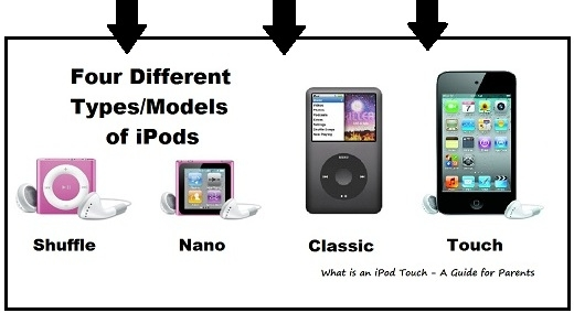 Different types of iPods
