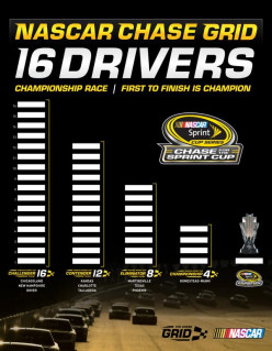 Chase prediction: Round one (Chicago, New Hampshire, Dover)