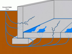 FIX YOUR LEAKING BASEMENT - Basement waterproofing tips
