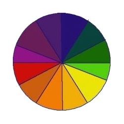 the artists colour wheel