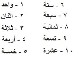Arabic Numbers 1-10 Related Keywords - Arabic Numbers 1-10 ...