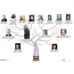 7 Step Guide to Family History Study