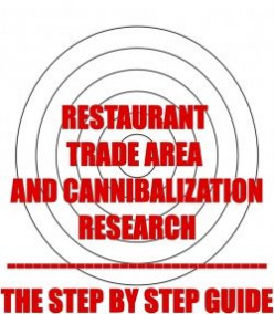 Trade Area Surveys