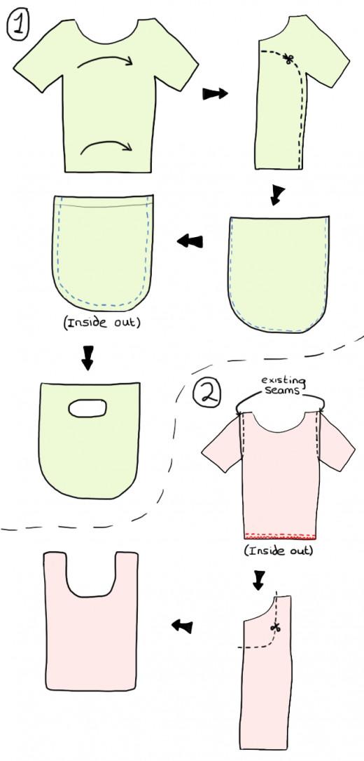 diy-t-shirt-bags-easy