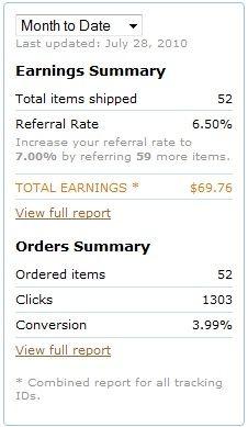 Amazon Associates Stats