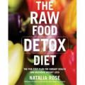 Diet vs. Detox