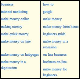 Terms used for Online Opportunities