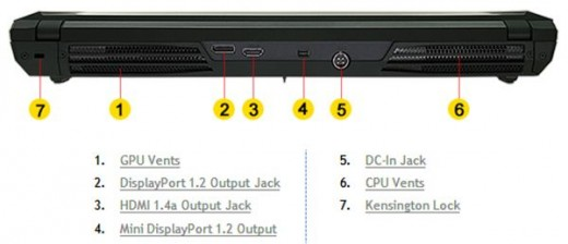 Did I mention in this review that the Sager NP8295 has a lot of ports for virtually any device you can think of? Here's the backside.