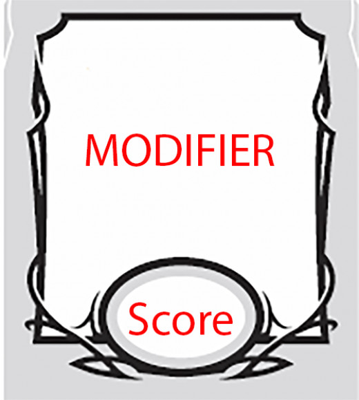 An ability score block with locations to enter the ability score and associated ability modifier.