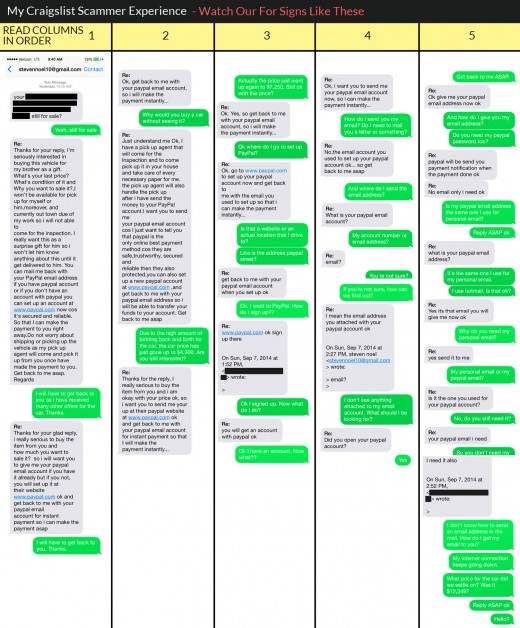 My texting conversation with a Craigslist Scam Artist