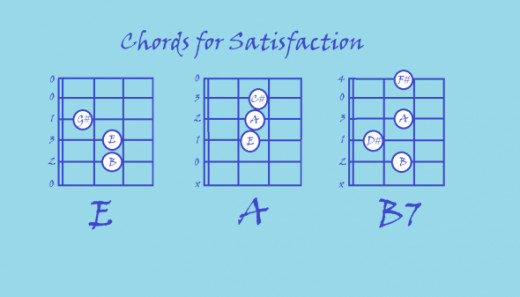 Satisfaction Chords