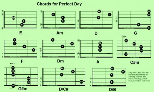 Chords to play Lou Reed's Perfect Day
