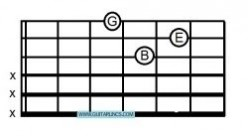 Learn to play Grenade by Bruno Mars