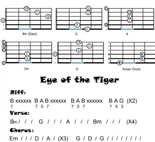 Eye of the Tiger - easy