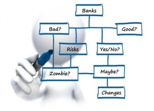 Good and Bad Banks