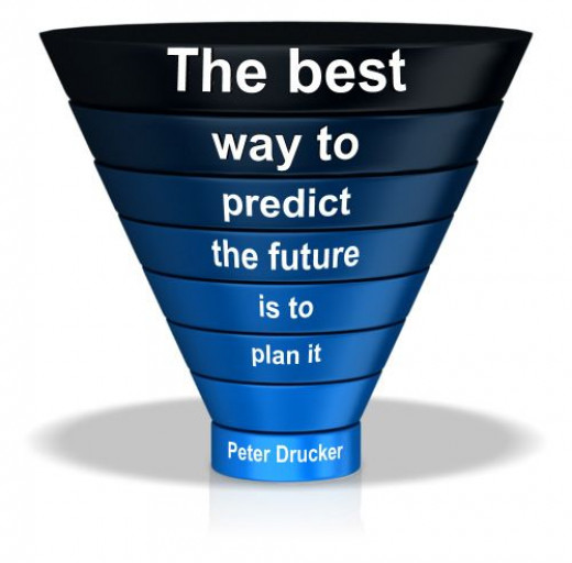 The Best Way According to Peter Drucker