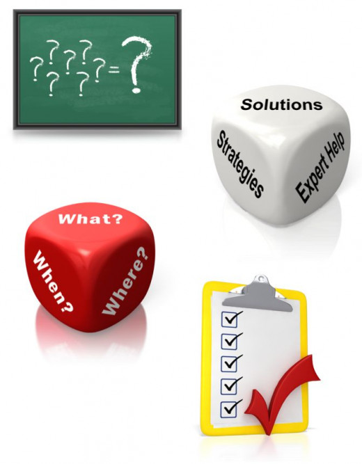 Business Financing Choices