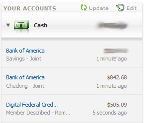 Figure 3.0: All saving/checking account – Cash