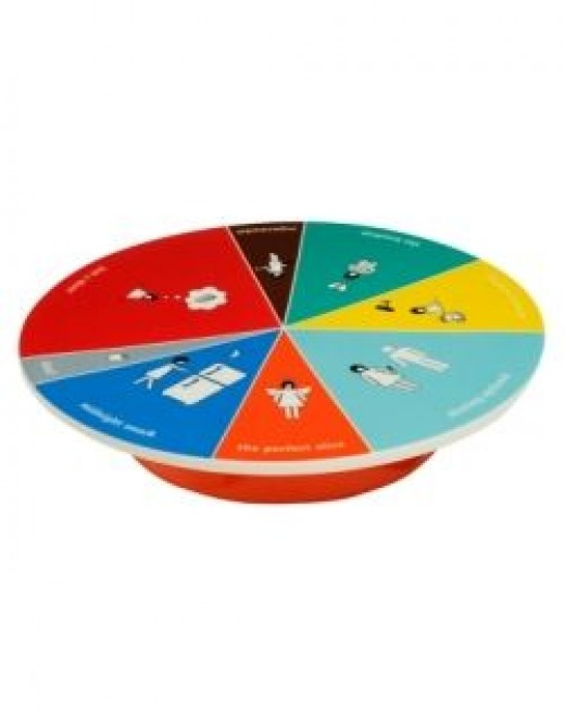 Wheel of portion