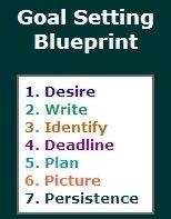 Do you follow a guideline?