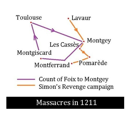History of France in the south