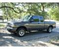 Should I Buy A Ford Ranger XLT