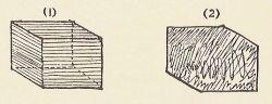 A three-dimensional cube.