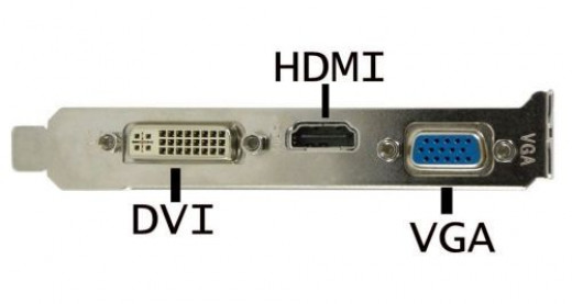 Comparison of VGA, DVI, and HDMI Ports