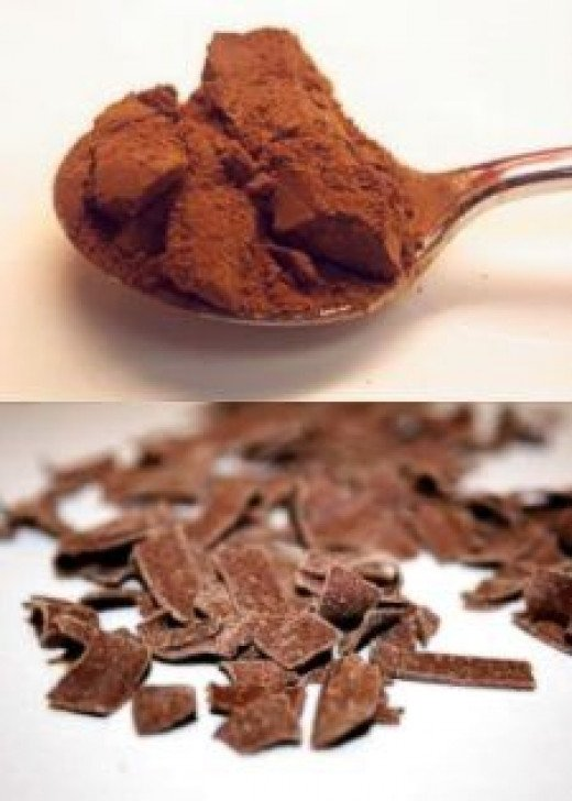 Cocoa Powder vs. Chocolate