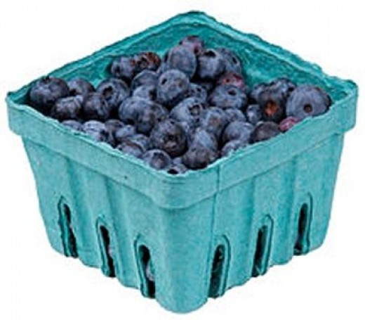 Blueberries Box