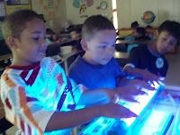 Glitterbug and Brevis in the classroom OUTFOX PRevention