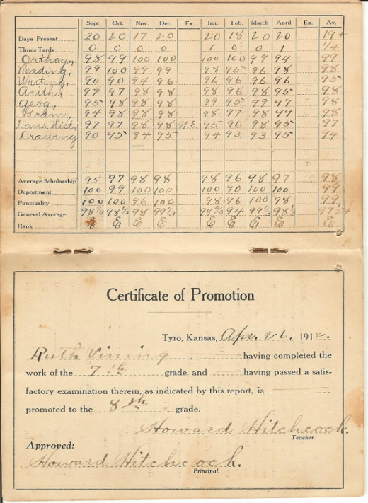 Grades for orthography, reading, writing, math, geography, grammar, KS history & drawing. Signed by Howard Hitchcock. Promoted on April 26, 1912.